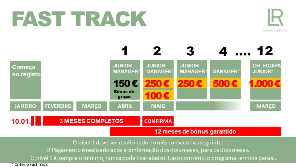 Fast Track LR